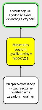 hipokryzja_01